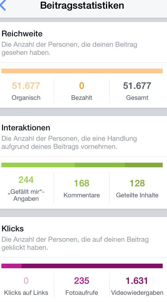 Tomekk Live Stream Facebook Statistik nach 48 hrs